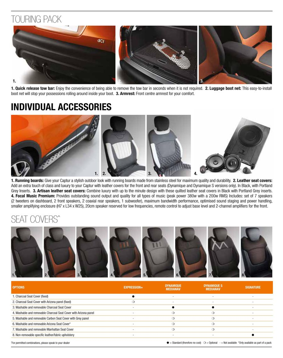 Page 11 of Renault Captur 2015