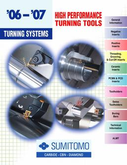 Turning Systems Catalog