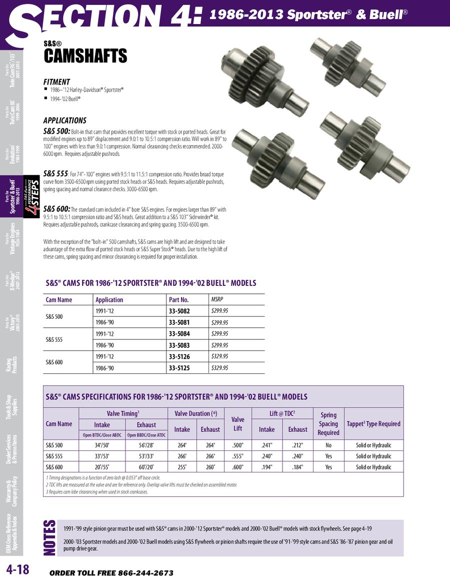 Page 372 of High Performance Parts for American V-Twins 2013