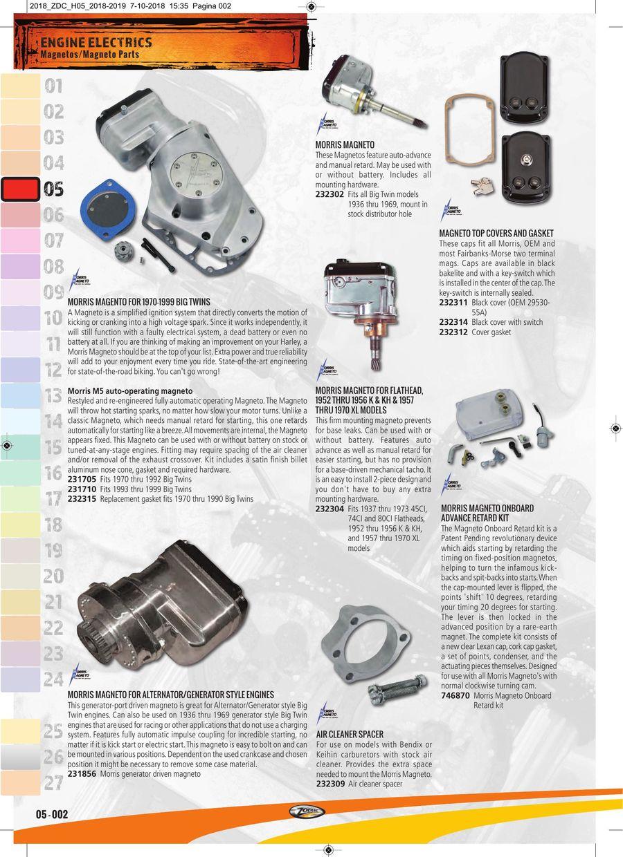 Engine Electrics 2019 by Zodiac