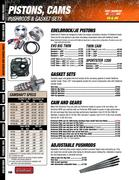 Performance Parts for Harley Davidson