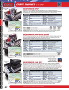 2 stroke small engine parts in 2011 performance parts by edelbrock