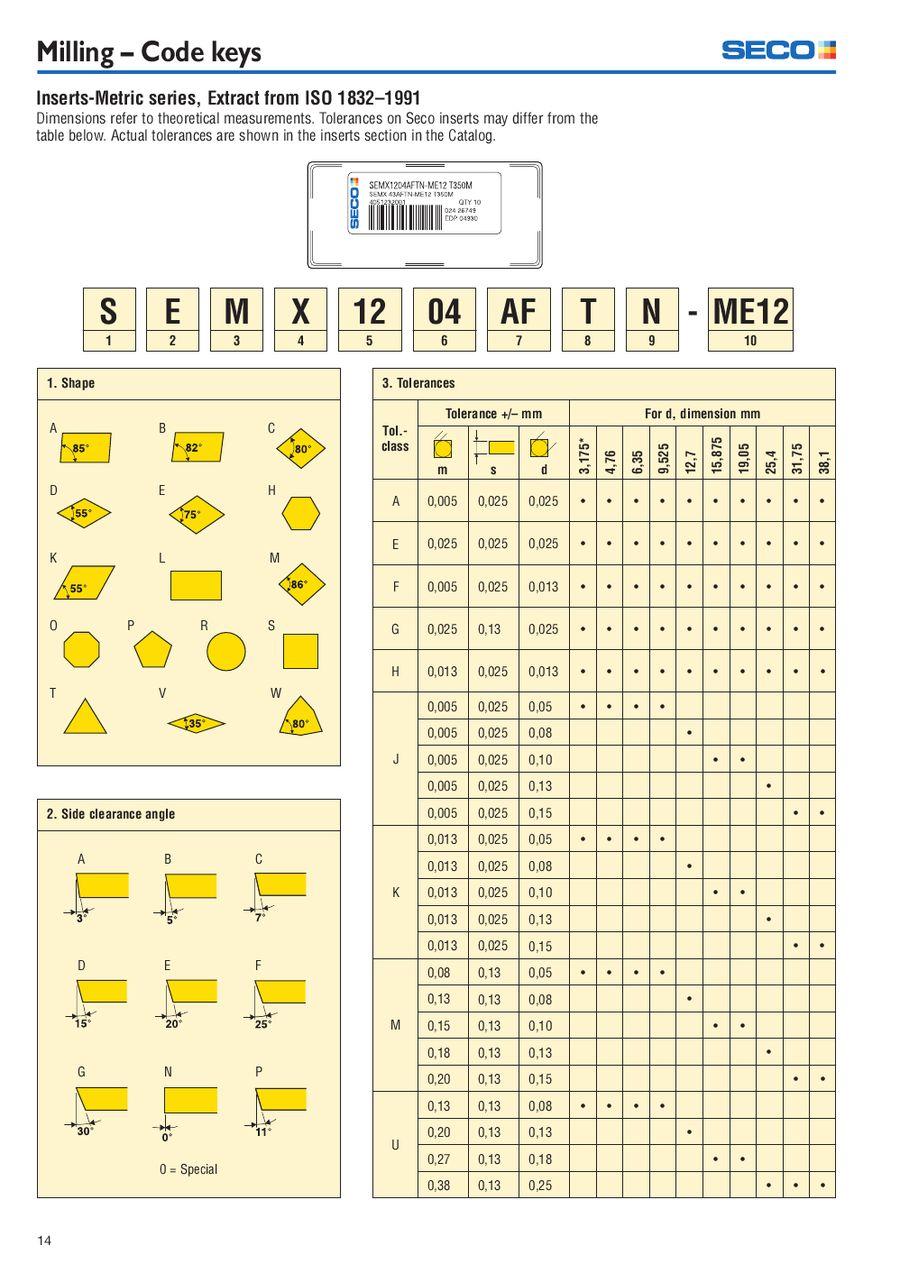 EXACT 5524 HSS DIN 335C Grain c/ône 90/° /Ø 30,0 mm