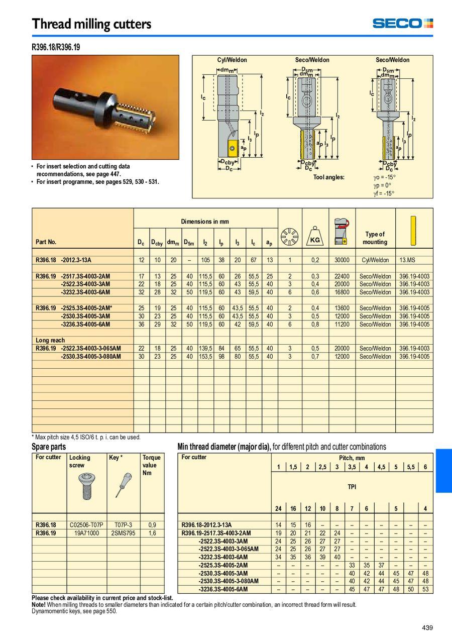 MORSE 5916 .055 X .082 LOC 3FL SC BRT 3X Made 46086