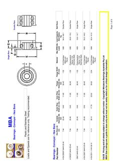Bearings - Conveyor - Hex Bore