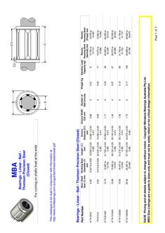 Bearings - Linear - Ball - Thomson Precision Steel (Closed)