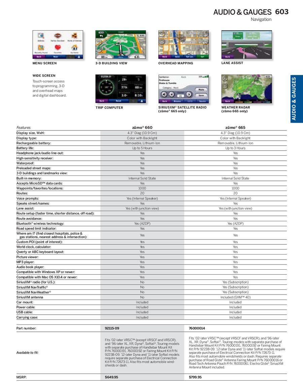 Audio & GPS 2013 by Harley Davidson