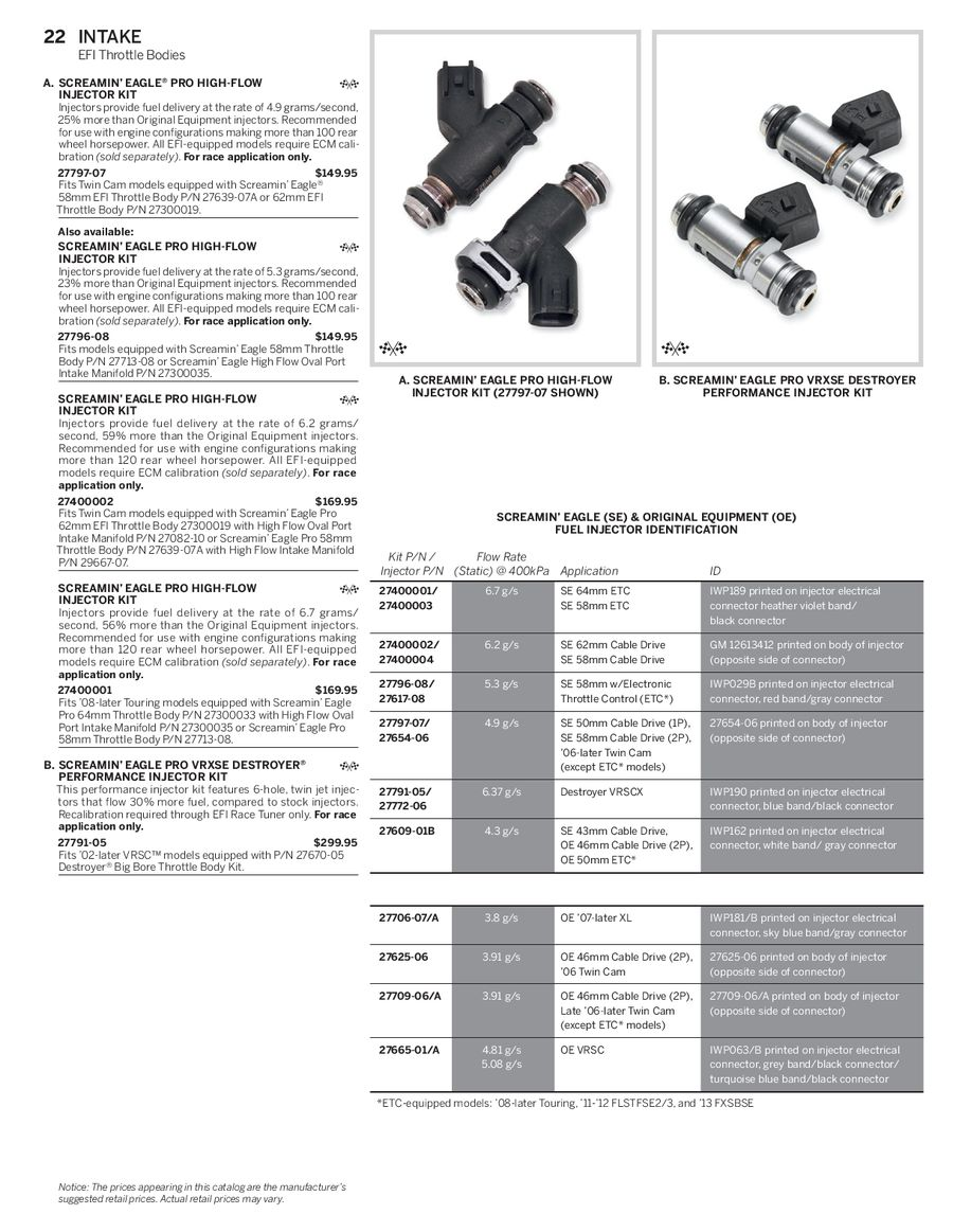 Page 18 of 2014 Screamin Eagle® Pro Racing Parts