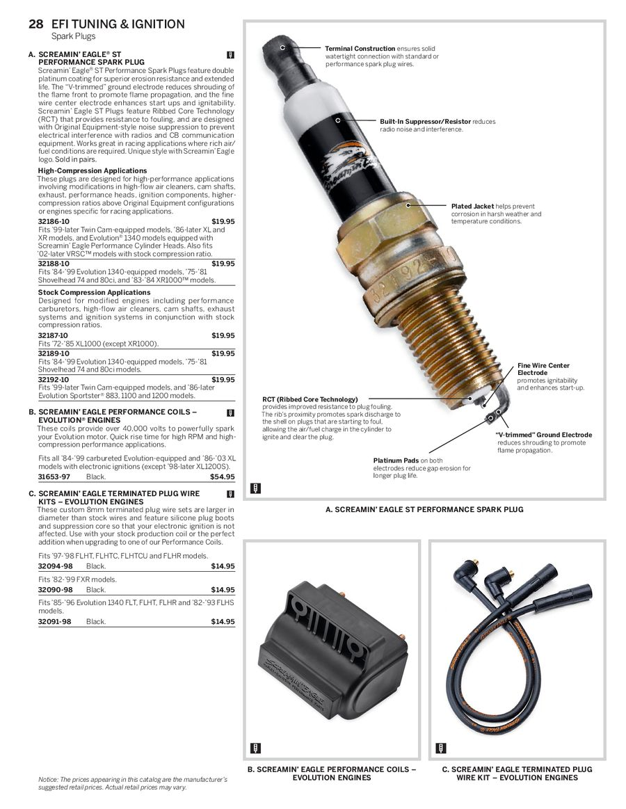 Page 25 of 2014 Screamin Eagle® Pro Racing Parts