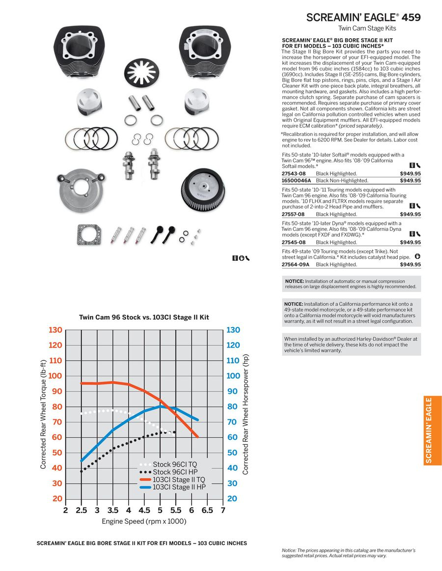 Page 32 of 2015 Genuine H-D SCREAMIN EAGLE Parts