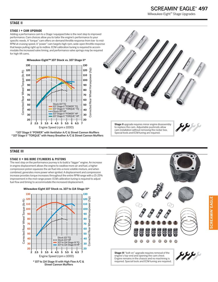 Page 496 of 2017 Harley-Davidson® Genuine Motor Parts + Accessories