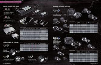 Amplifiers / Subwoofers / Speakers 2012 by Clarion USA