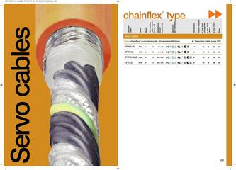 chainflex® Servo Cables 2014