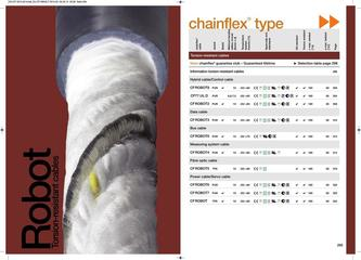chainflex® Robot Cables 2014