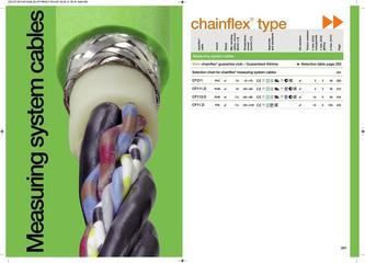 chainflex® Measuring System Cable 2014