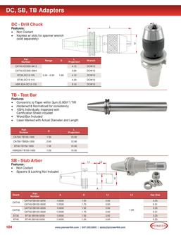 End Mill Adapters 2014