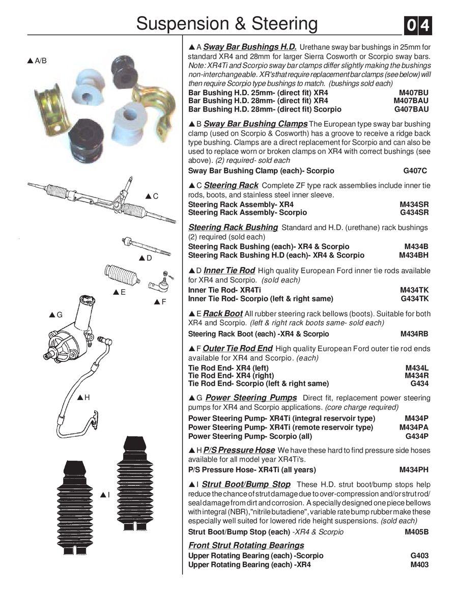 Merkur Xr4 Scorpio Parts By Bat Inc 1985 Wiring Harness P 1 45