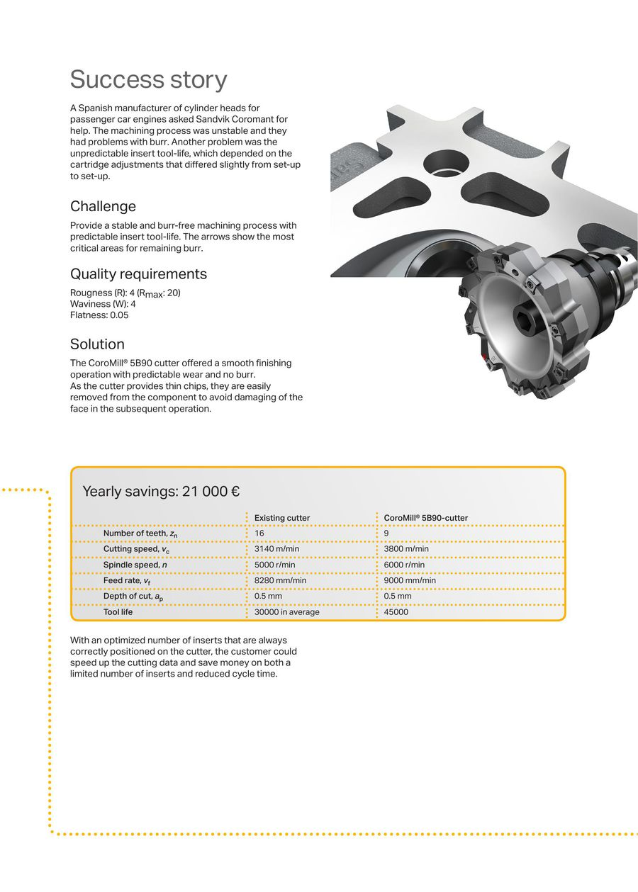Face milling in aluminium by Sandvik Coromat