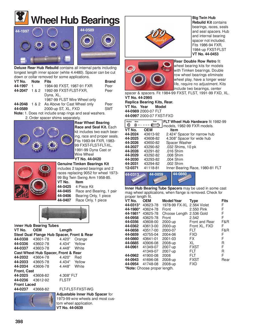 Wheel Bearing and Seal Kit for Harley-Davidson 1973-99
