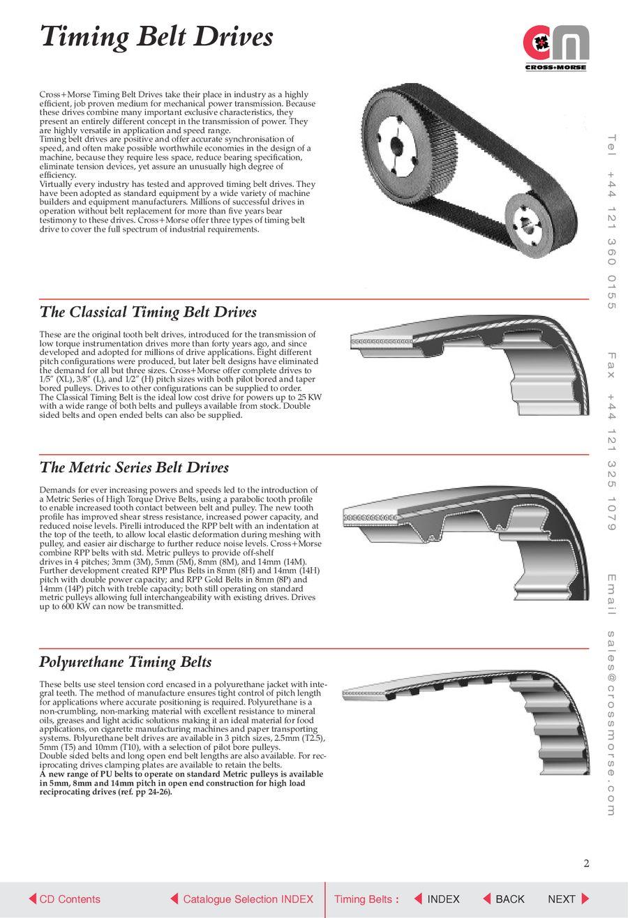 Timing Belts By Cross Morse Polyurethane Belt