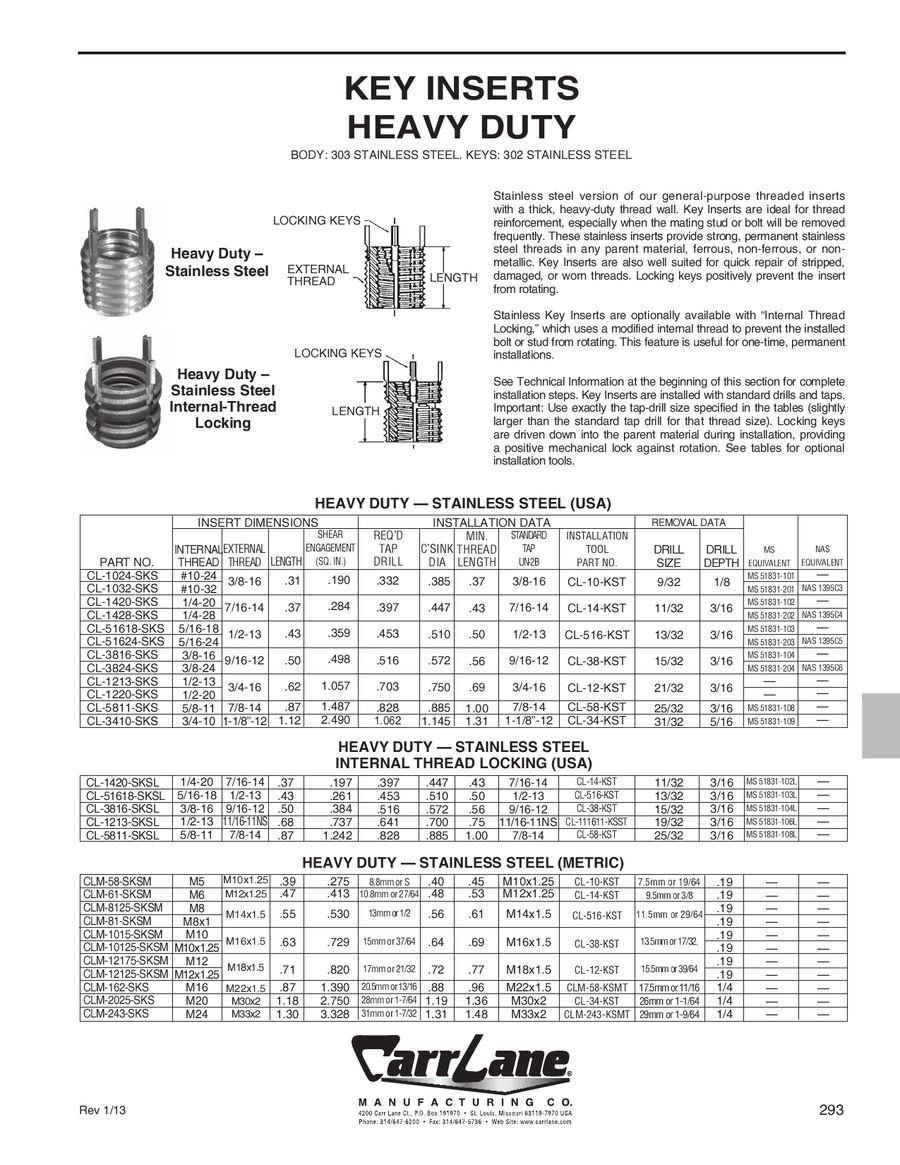 Heavy Duty Internal Thread 5//8-11 CL-5811-KS Carr Lane Manufacturing Key Inserts