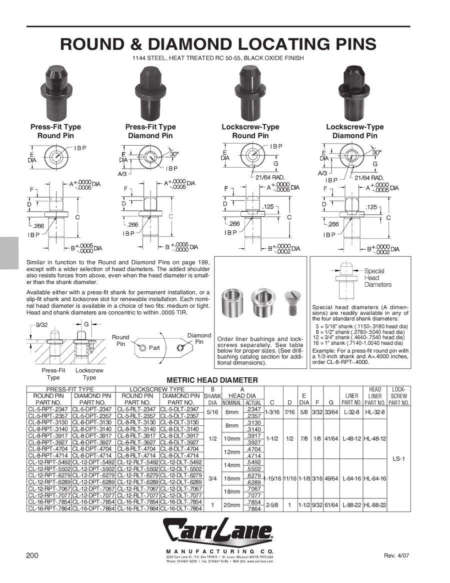 Table Slot Size 14mm CL-14-SLFK Carr Lane Manufacturing Sure-Lock Fixture Key