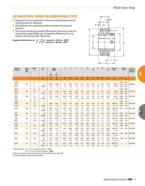 Ball Bearing Size Reference Chart : Bearing cross reference chart pictures to pin on pinterest