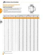 roller bearing sizes chart: Bearing size chart of spherical roller bearing in spherical roller