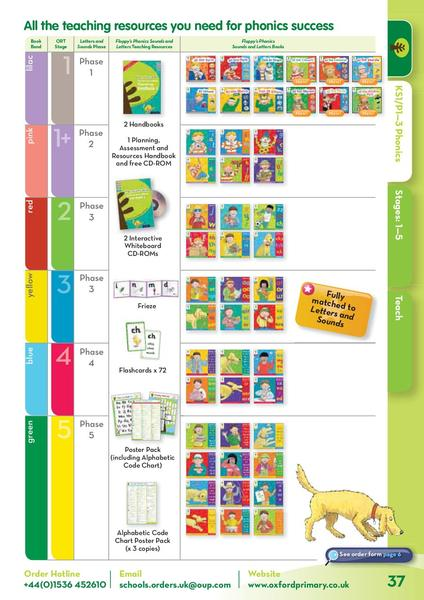 Oxford Reading Tree: Stages 1-9: Rhyme and Analogy: Story Rhymes: Mungle Flap, H