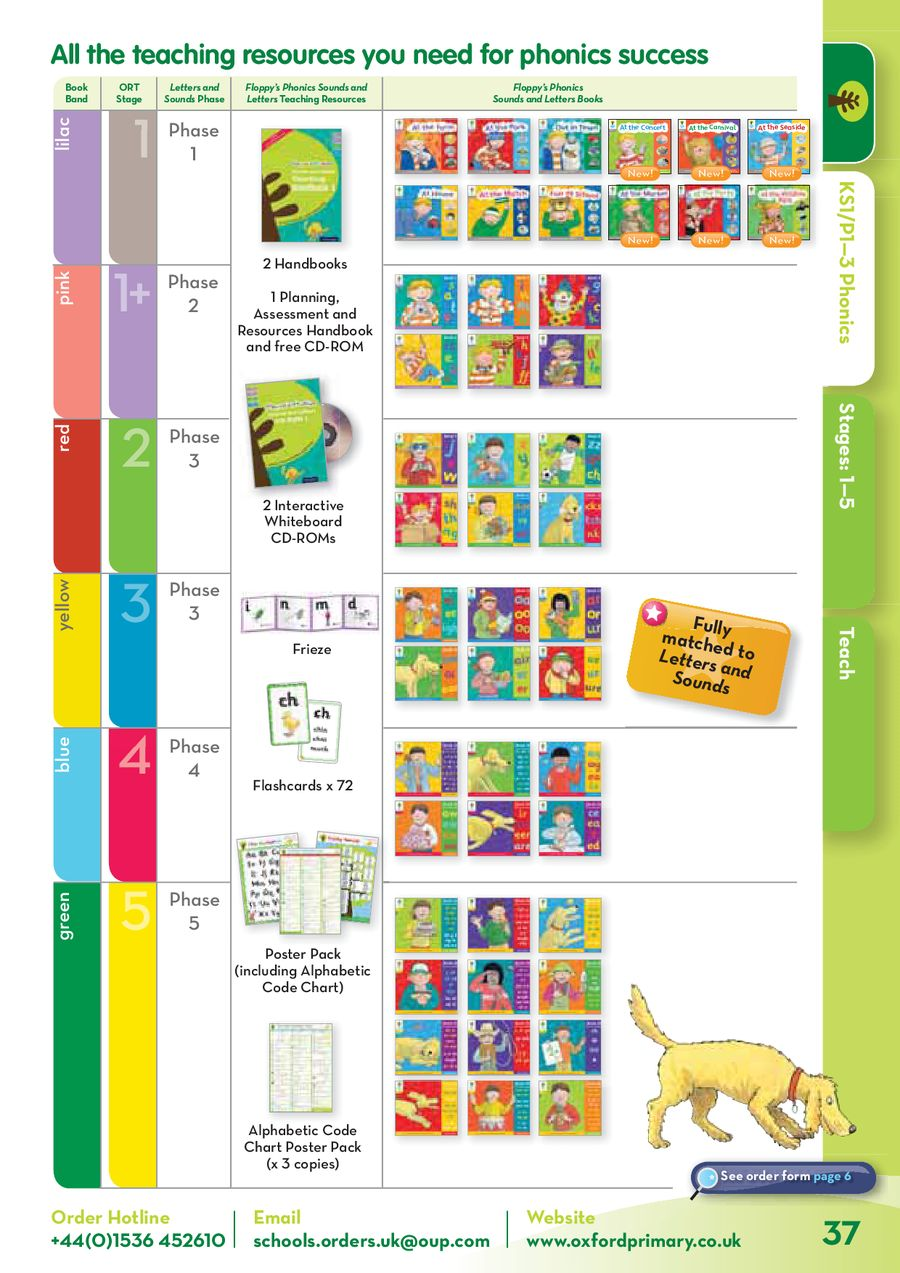 oxford reading tree book bands chart