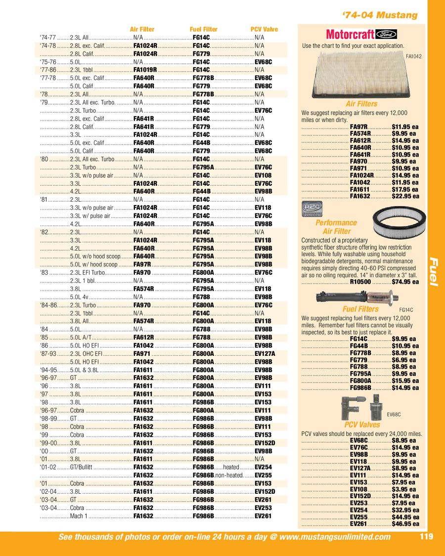 Page 118 Of 1974 2004 Mustang Catalog 2010 Edition 04 Fuel Filter Location P 388