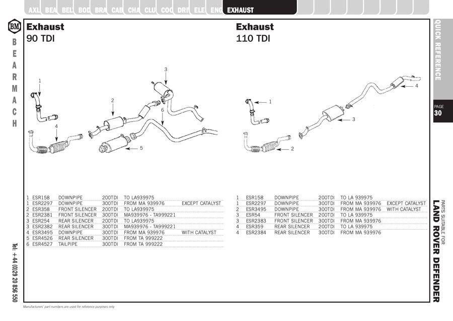 Land Rover Defender 90 200 TDI Rear Exhaust Silencer ESR254