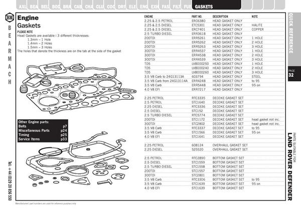page 32 of land rover defender parts