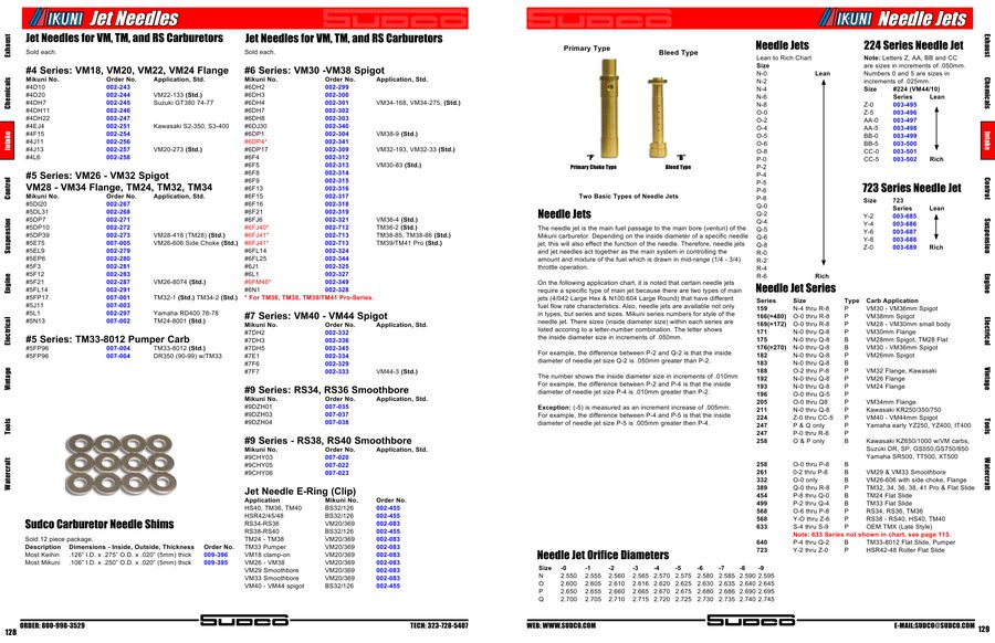 Page 62 of Model Replacement and Performance Parts No  35