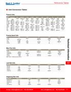 Pressure conversion table psi in technical information by - Pressure units conversion table ...