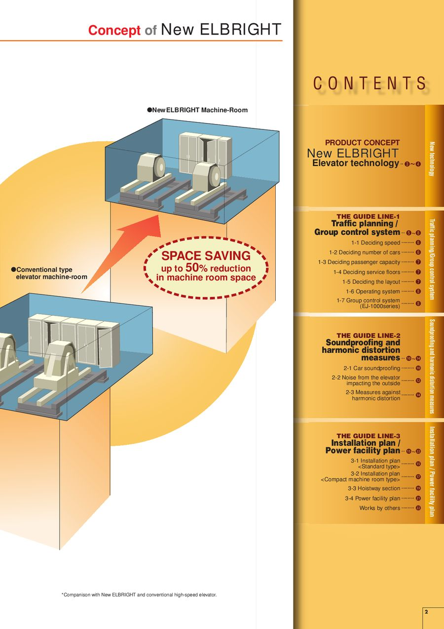Page 23 Of High Speed Elevators Machine Less Elevator Wiring Diagram Room By Toshiba And Buiilding Systems