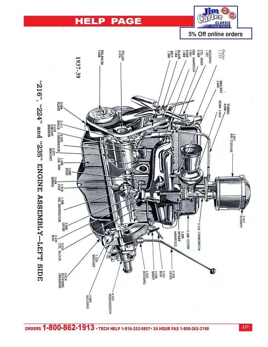 1946 desoto wiring diagram 1955 desoto wiring diagram 94 Chevy Truck Wiring Diagram 1978 Chevy Truck Wiring Diagram