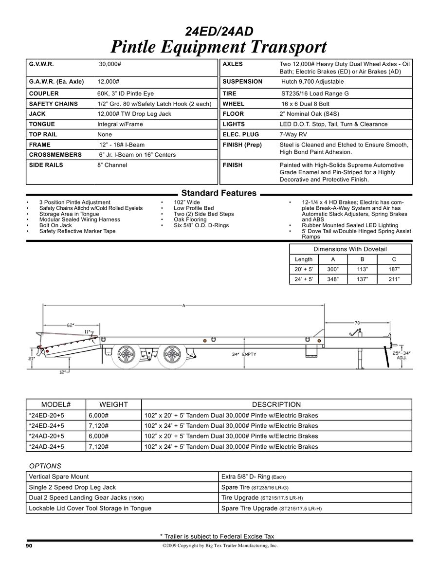 Page 93 Of Big Tex Trailers Wiring Harness P 102