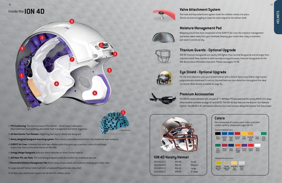 Schutt VTP Lightweight Reinforced Varsity Universal Football Thigh Pads