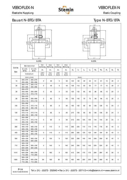 carter coupling cryogenic