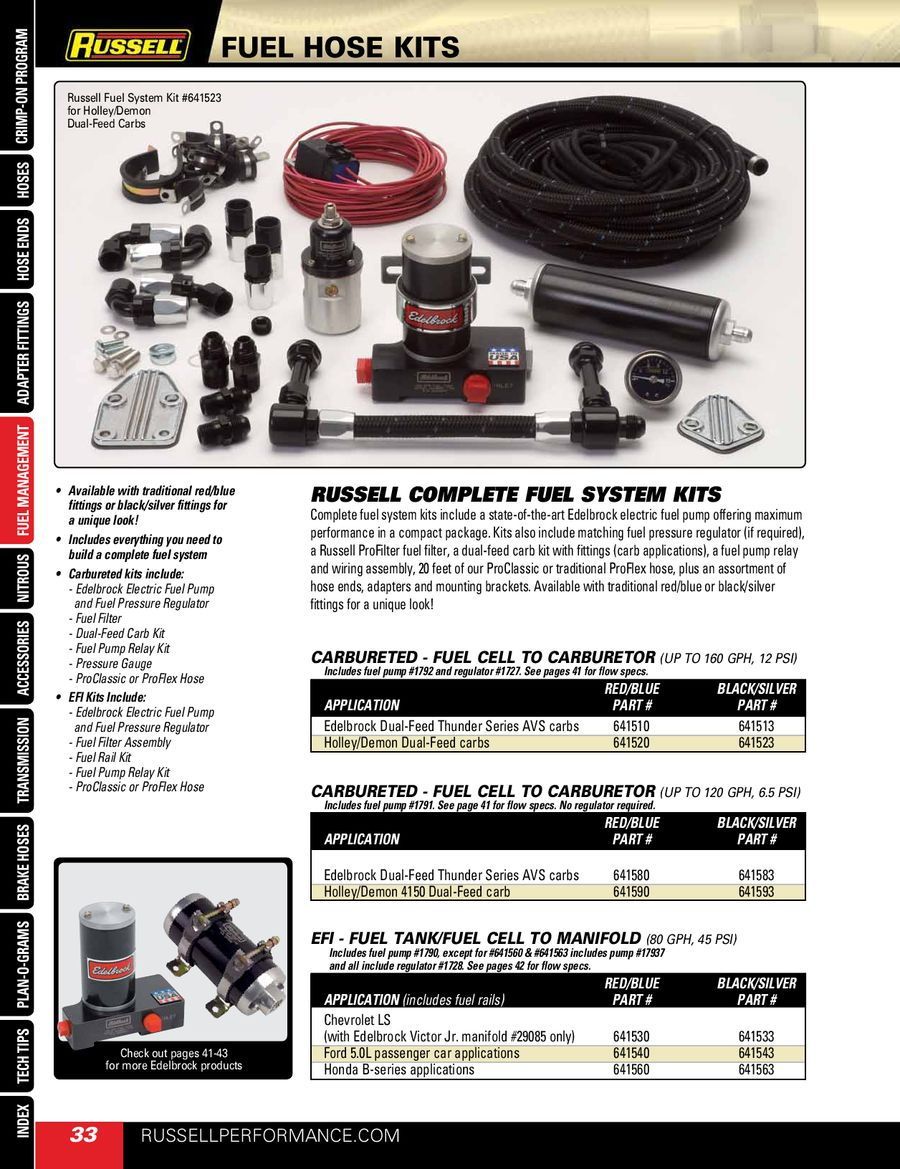 Page 43 Of Russell Plumbing 101 2011 Fuel Filters P 84
