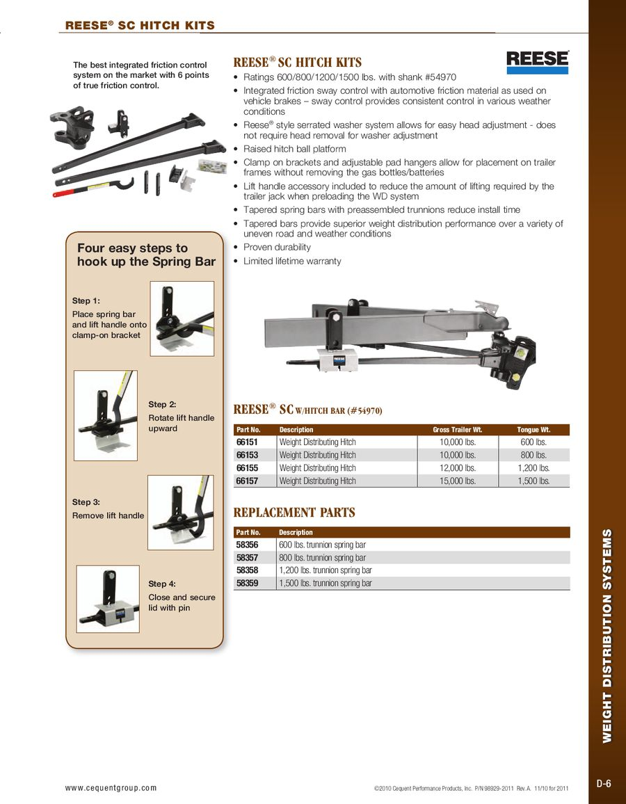 Weight Distribution 2011 By Draw Tite Weightdistributingtrailerhitchdiagramjpg P 1 18