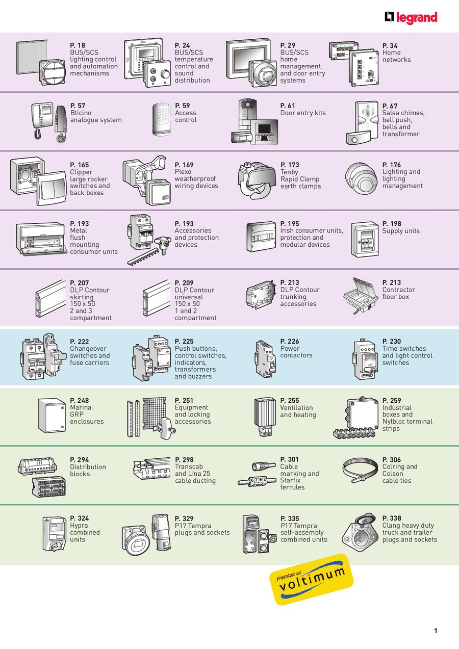 Wiring Devices 2010 11 By Legrand Electric Accessories
