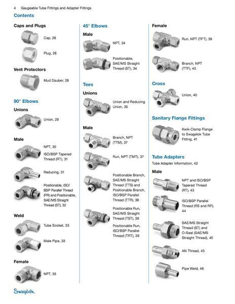 Swagelok Fittings Catalog