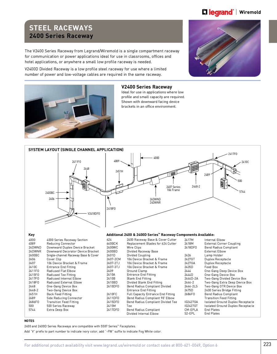 Famous 2400 Wiremold Products Festooning - Electrical Diagram Ideas ...