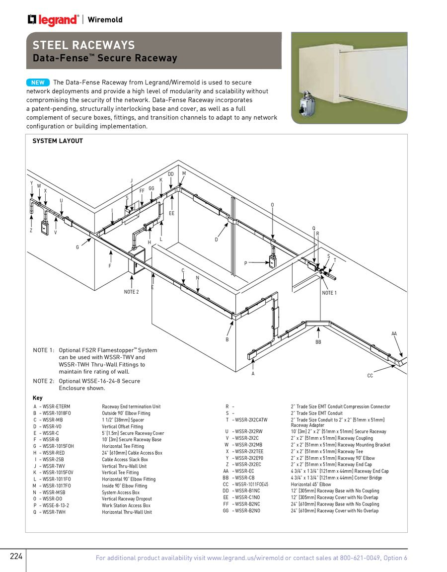 Wiremold® Pathways 2011/2012 by Legrand USA