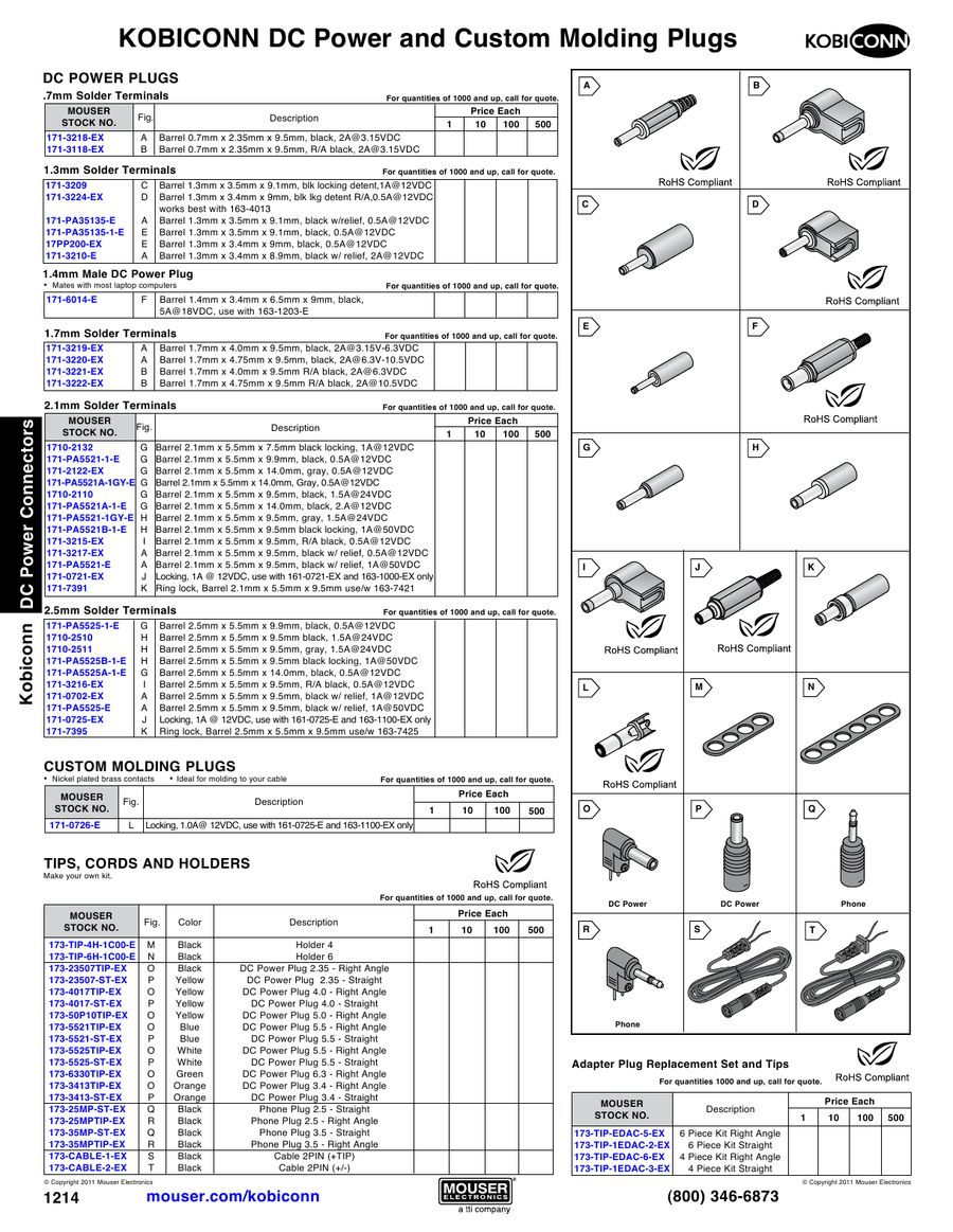 Wiring Diagram For 161 0725 E And Schematics 110 Male Plug Kobiconn Dc Power Connectors Mouser Source P 1217 2307