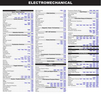 Electromechanical 2011