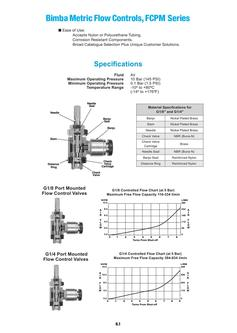Metric Flow Controls FCPM Series 2011