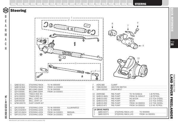 Page 30 Of Freelander Parts